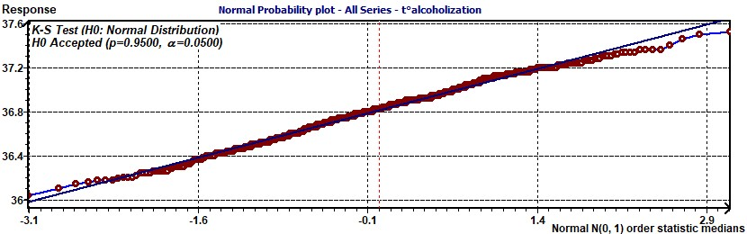 Population Mean Cosinor - Residues Normal probability plot